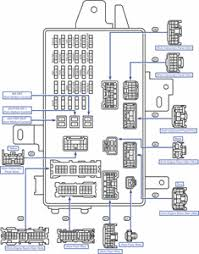 wiring diagram toyota estima wiring wiring diagrams online estima fuse diagram questions answers pictures fixya