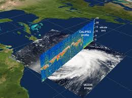 under pressure stormy weather sensor for hurricane forecasting nasa hurricane bill vertical profile from calipso satellite overlaid on modis image