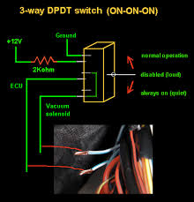 kvt 512 wiring diagram kvt automotive wiring diagrams elec145wiring diagram kvt wiring diagram elec145wiring diagram