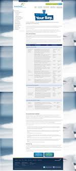 best images about online content manager resume manager resume