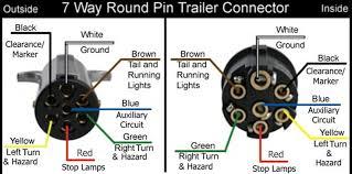 7 blade trailer plug wiring diagram 7 blade trailer plug wiring diagram 7 image wiring 7 blade rv plug wiring diagram wirdig