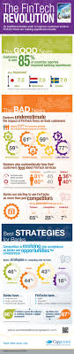 consumer retail banking digital transformation and digitization banking report source infographic