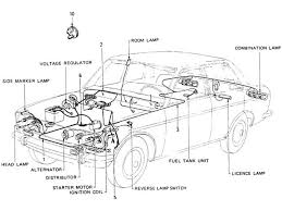 collection auto electrical wiring diagrams pictures   wire diagram    images of automotive wiring diagram diagrams