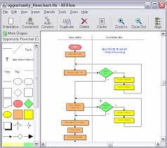 linux flow chart softwarehotspringscvb