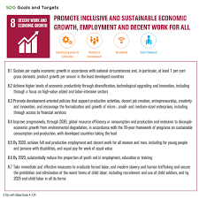 nyc or s office a city global goals parts i and ii particular women migrants and those in precarious employment 8 9 by 2030 devise and implement policies
