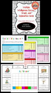 best ideas about multiple intelligences activities multiple intelligences survey graph and explanation cards