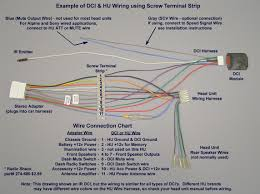 sony radio wiring diagram for car audio wordoflife me Wiring Harness For Sony Car Stereo boss car stereo wiring harness panasonic wire colors for sony audio diagram 16 pin wiring harness for sony car stereo