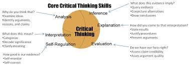 Critical thinking argument paper Good critical thinking arguments     Reasoninglab