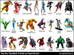 Tagging Your Facebook Friends on Superheroes Poster | Digital Citizen via Relatably.com