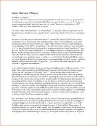 grad school personal statement examples registration grad school personal statement examples law school personal statement examples 2016 smwrqtus jpg