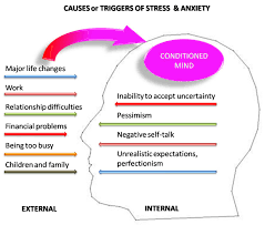 the stress dr rajiv desai