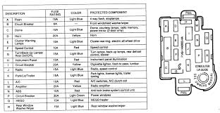 2001 mazda b3000 fuse box diagram 2000 ford truck e150 1 2 ton van 4 2l fi ohv 6cyl repair guides 1