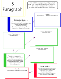 images about  paragraph essay on pinterest  teaching   images about  paragraph essay on pinterest  teaching writing classes and followers