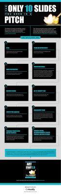 17 best images about project product management project management