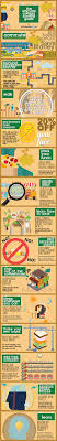 infographic the ultimate college survival guide ecomparemo infographic the ultimate college survival guide
