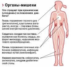 упражнений при грудном остеохондрозе