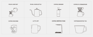 <b>Rokene Coffee</b> Store - Small Orders Online Store, Hot Selling and ...