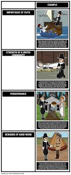 of plymouth plantation themes storyboard by kristy littlehale