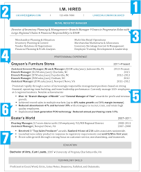how to do a perfect resume how to create the perfect resume how how to make how to make a perfect resume step by step