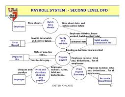 system design    payroll summary data accounts department system analysis