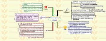 essay coaching upsc < custom paper academic writing service essay coaching upsc