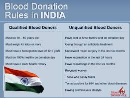 Image result for blood donor