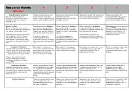 Research Paper    Listening Rubric   Speechsuccess net studylib net There are also generic rubrics included so that you can use this pack to  teach research based writing and create a paper or book on ANY TOPIC you  desire in