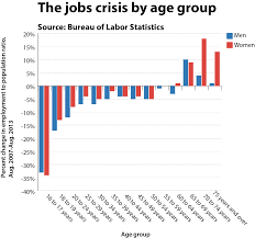 forget the unemployment rate here s the chart to focus on on jobs here s the chart to focus on on jobs day