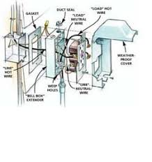 residential electrical wiring diagrams  electrical wiringtalk    residential electrical wiring diagrams