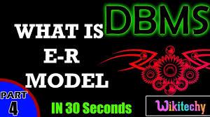 what is er model in dbms er model dbms interview questions and what is er model in dbms er model dbms interview questions and answers