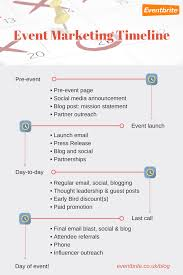 event marketing strategy timeline template and tactics event marketing strategy timeline template and tactics