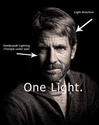 ideas about Photography Lighting on Pinterest   Studio     Rembrandt lighting  side of face lit  triangle on opposite cheek  and highlights in
