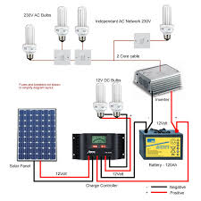 solar lighting kit diagram of a typical solar lighting kit
