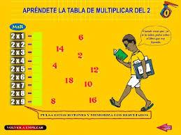 Resultado de imagen de TABLA DE MULTIPLICAR DEL 2