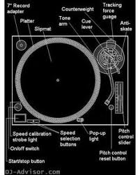 виниловый проигрыватель clearaudio concept mc s black black