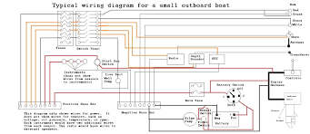 boat building standards basic electricity wiring your boat wiring diagram · alt circuit