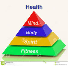healthy mind in a healthy body clipart clipartfest healthy body and mind quotes mind body spirit holistic