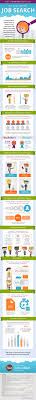job search entry level and infographic