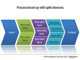 create exciting process diagrams using smartartchevron style process diagram ceo pack