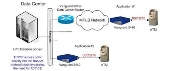 vbip atm transaction network   vanguard networkssolution