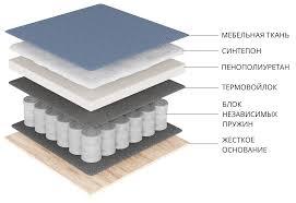 Купить <b>Диван</b> прямой Денвер в Москве за 25900.00 руб. арт ...