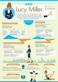 story resumes jobs career resume format no resume infographic a4 vertical