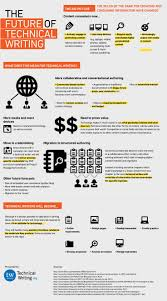 best ideas about technical writing essay writing infographics the future of technical writing