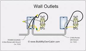 basic electric wiring diagram electrical wiring diagram configuration for 8 outlets 1 gfci breaker
