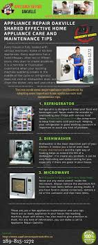 Kitchen Appliances Specialists Every House Is Fully Loaded With Various Electronic Home Or
