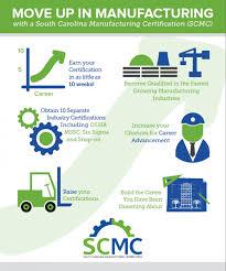 south carolina manufacturing certification scmc midlands south carolina manufacturing certification scmc
