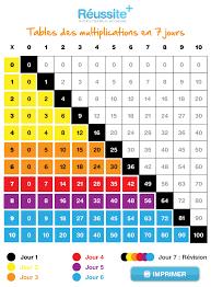 """Résultat de recherche d'images pour """"table de multiplication"""""""
