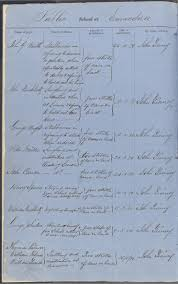 discipline in school essay school discipline   wikipedia this punishment book from the school attended by henry lawson