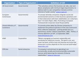 corporate accountability in csr  legal or ethical essay   accent    corporate accountability in csr  legal or ethical essay