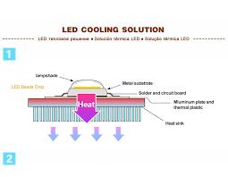 20pcs <b>LED Lamp</b> Diodes Chip LEDs <b>Bulb Lights</b> 1W Red Green ...